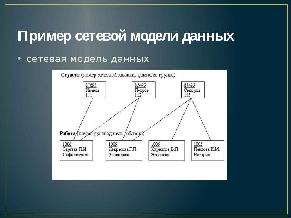 Пример сетевой модели данных сетевая модель данных