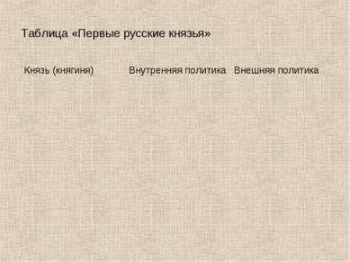 Таблица «Первые русские князья» Князь (княгиня) Внутренняя политика Внешняя п...