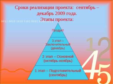 Сроки реализации проекта: сентябрь –декабрь 2009 года. Этапы проекта: