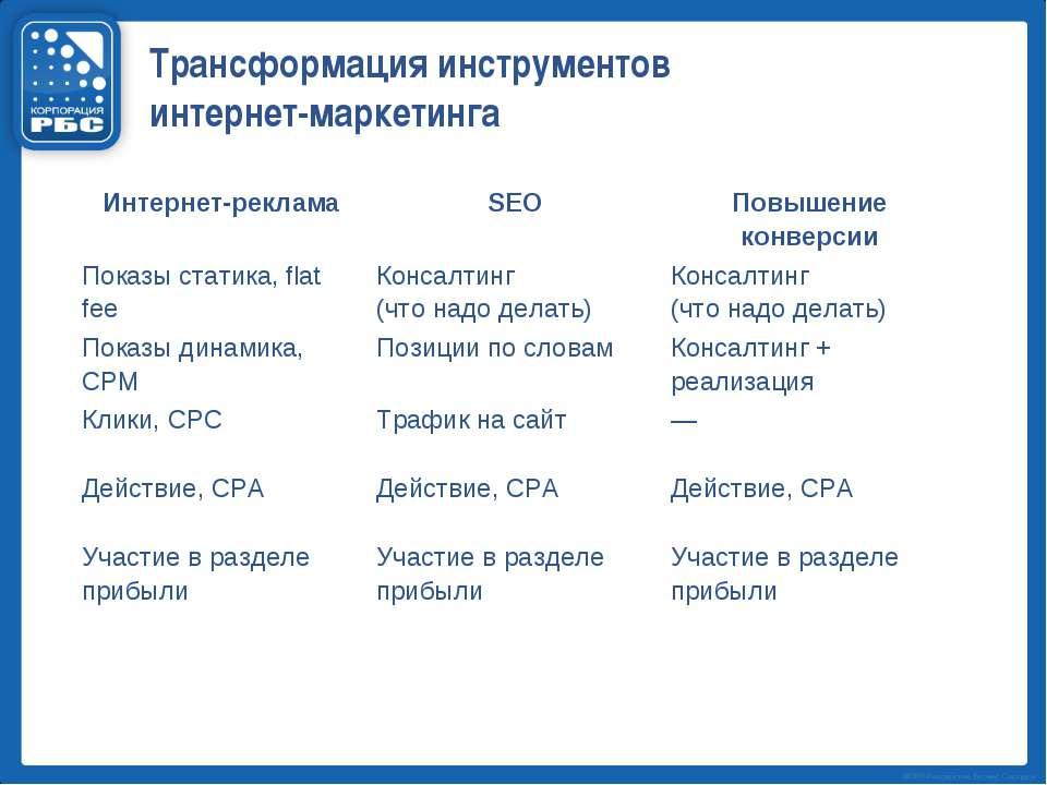 Трансформация инструментов интернет-маркетинга Интернет-реклама SEO Повышение...