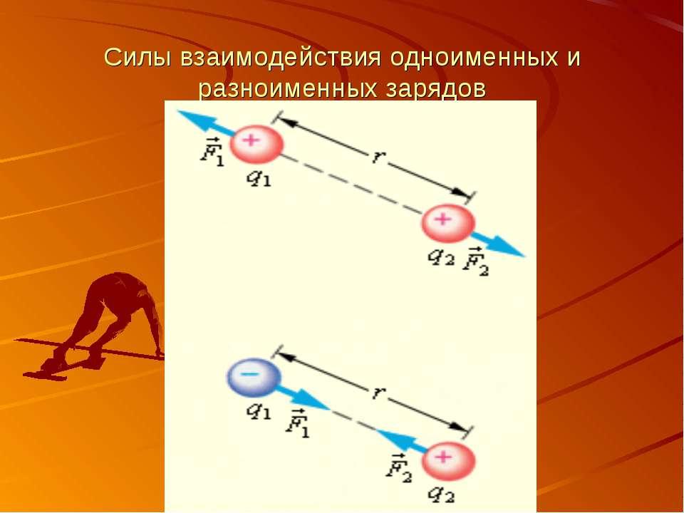 Силы взаимодействия одноименных и разноименных зарядов
