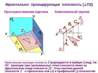 Фронтально проецирующая плоскость ( П2) Комплексный чертеж y z Пространственн...