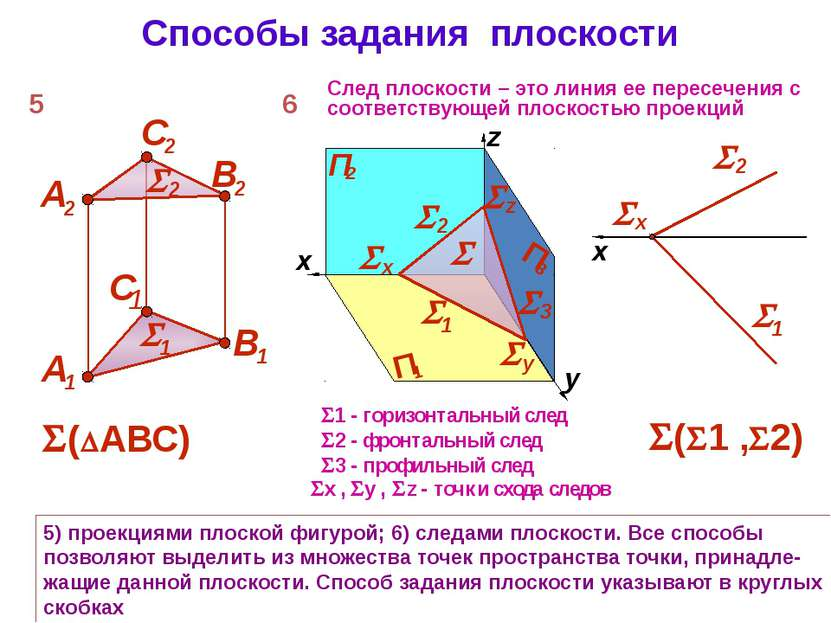 Способы задания плоскости 5) проекциями плоской фигурой; 6) следами плоскости...