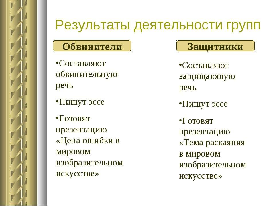 Результаты деятельности групп Обвинители Защитники Составляют обвинительную р...