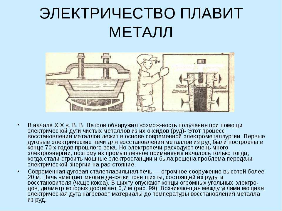 ЭЛЕКТРИЧЕСТВО ПЛАВИТ МЕТАЛЛ В начале XIX в. В. В. Петров обнаружил возмож нос...