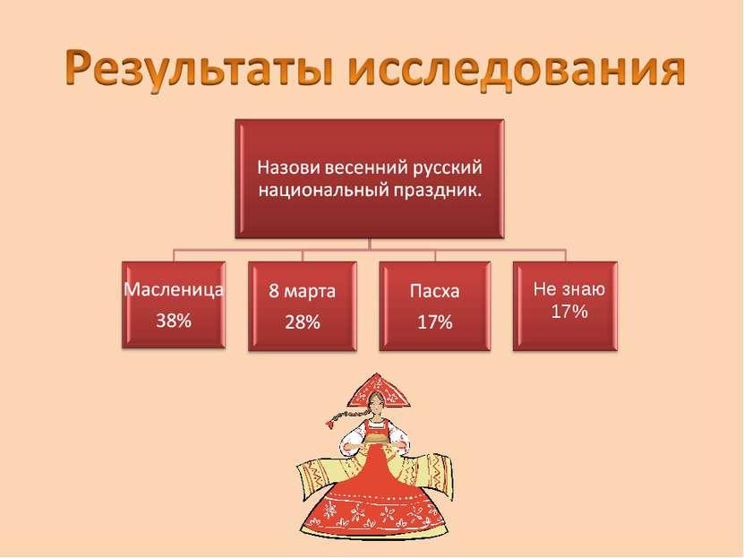 Не знаю 17%