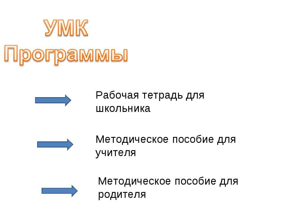 Рабочая тетрадь для школьника Методическое пособие для учителя Методическое п...