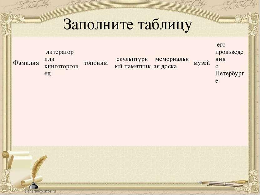 Заполните таблицу Фамилия литератор или книготорговец топоним скульптурный...
