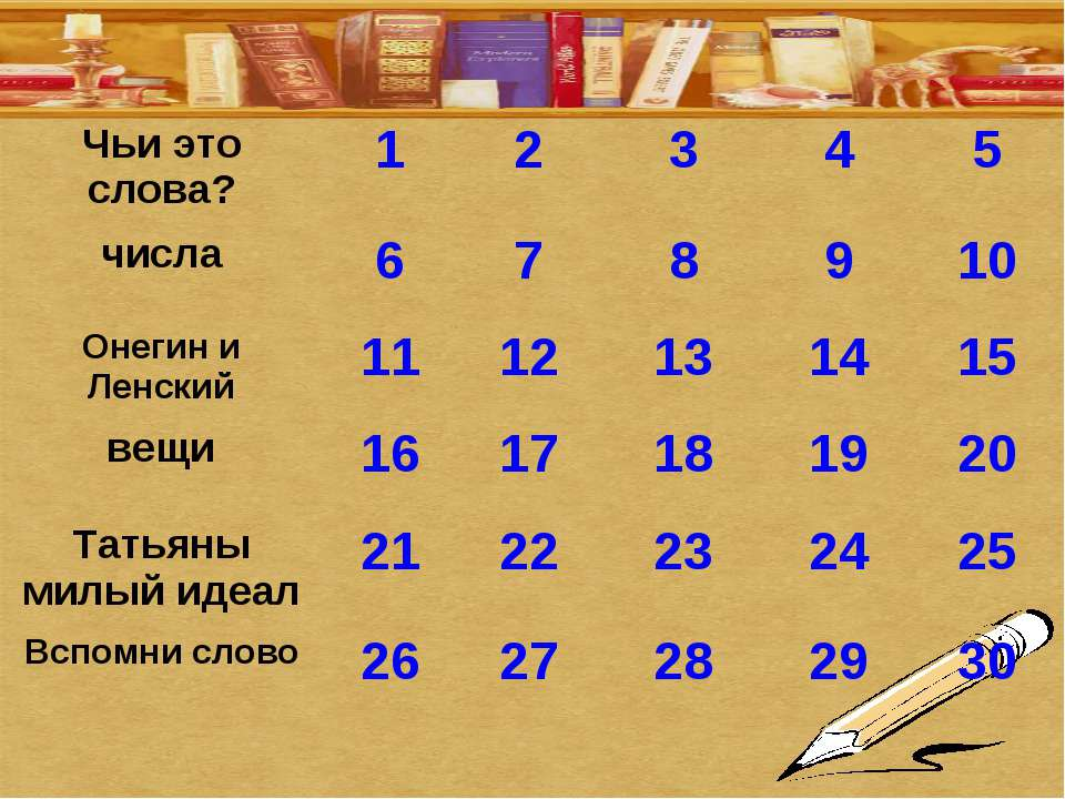 Чьи это слова? 1 2 3 4 5 числа 6 7 8 9 10 Онегин и Ленский 11 12 13 14 15 вещ...