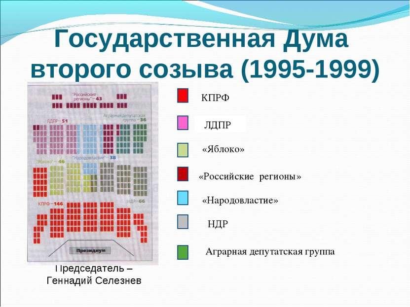 Государственная Дума второго созыва (1995-1999) Председатель –Геннадий Селезн...