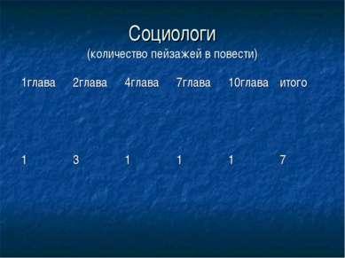 Социологи (количество пейзажей в повести) 1глава 2глава 4глава 7глава 10глава...