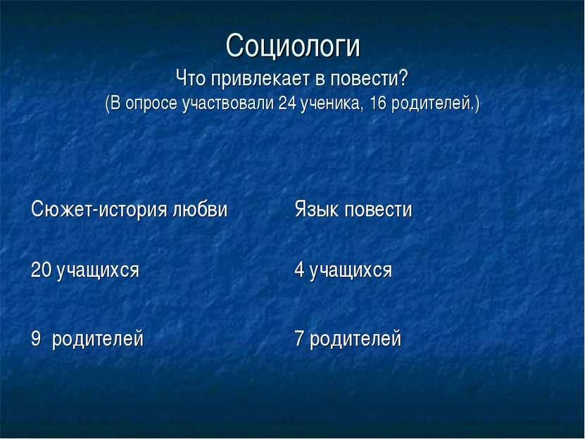 Социологи Что привлекает в повести? (В опросе участвовали 24 ученика, 16 роди...
