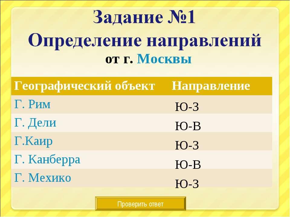 от г. Москвы Проверить ответ Ю-З Ю-В Ю-З Ю-В Ю-З Географический объект Направ...