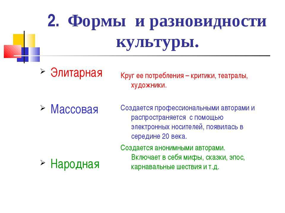 2. Формы и разновидности культуры. Элитарная Массовая Народная Круг ее потреб...