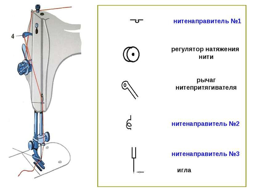 Как вставить иглу в швейную машинку подольск