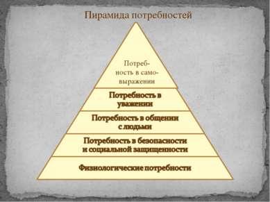 Потреб- ность в само- выражении Пирамида потребностей