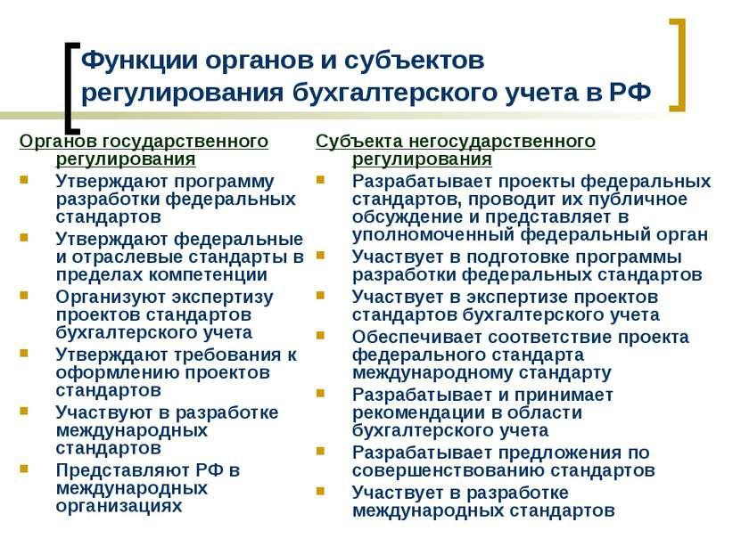 Функции органов и субъектов регулирования бухгалтерского учета в РФ Органов г...