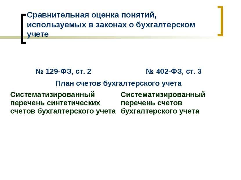 Сравнительная оценка понятий, используемых в законах о бухгалтерском учете