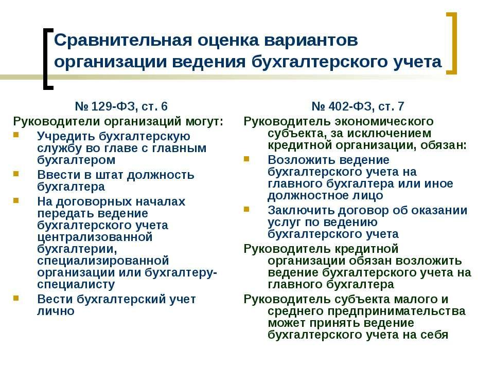Сравнительная оценка вариантов организации ведения бухгалтерского учета № 129...