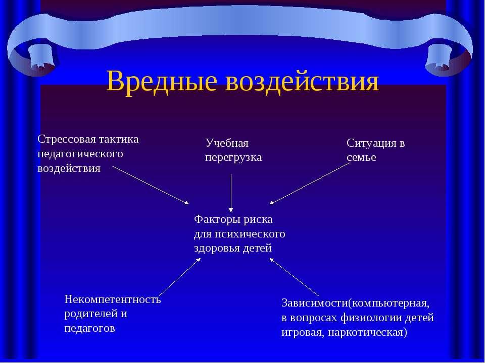 Вредные воздействия Факторы риска для психического здоровья детей Учебная пер...