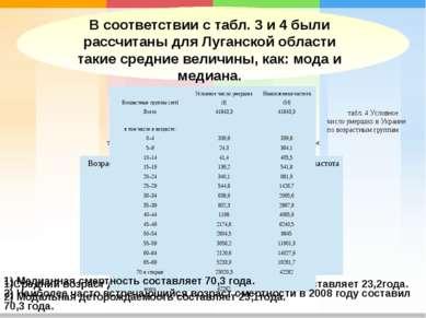 В соответствии с табл. 3 и 4 были рассчитаны для Луганской области такие сред...