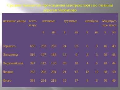 Средние показатели прохождения автотранспорта по главным дорогам Черемхово на...