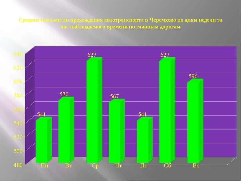 Средние показатели прохождения автотранспорта в Черемхово по дням недели за ч...