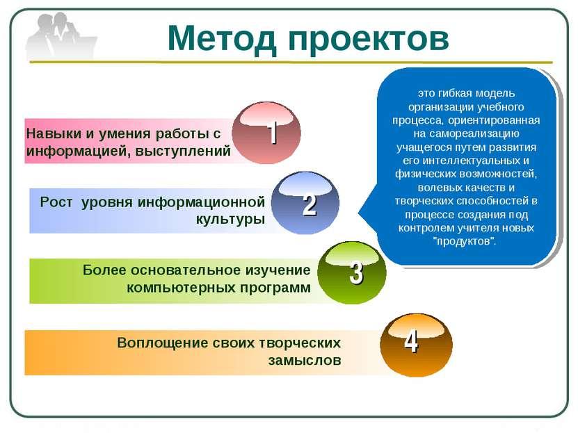 Навыки и умения работы с информацией, выступлений Рост уровня информационной ...