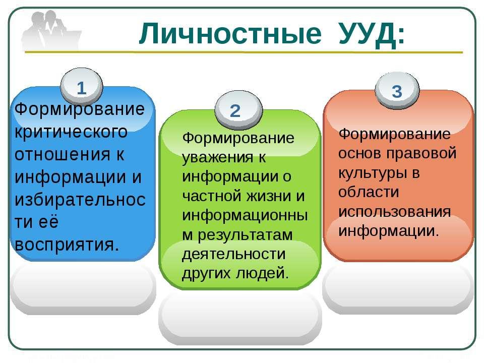 Личностные УУД: Формированиекритического отношения к информации и избирательн...