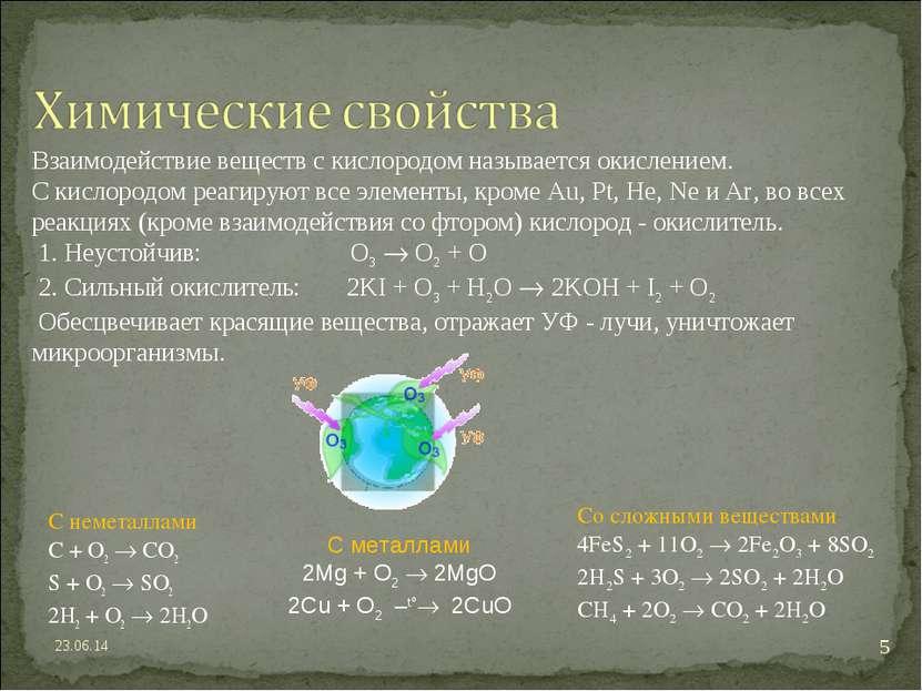 С неметаллами C + O2 CO2 S + O2 SO2 2H2 + O2 2H2O  * 5  Со сложными веществ...