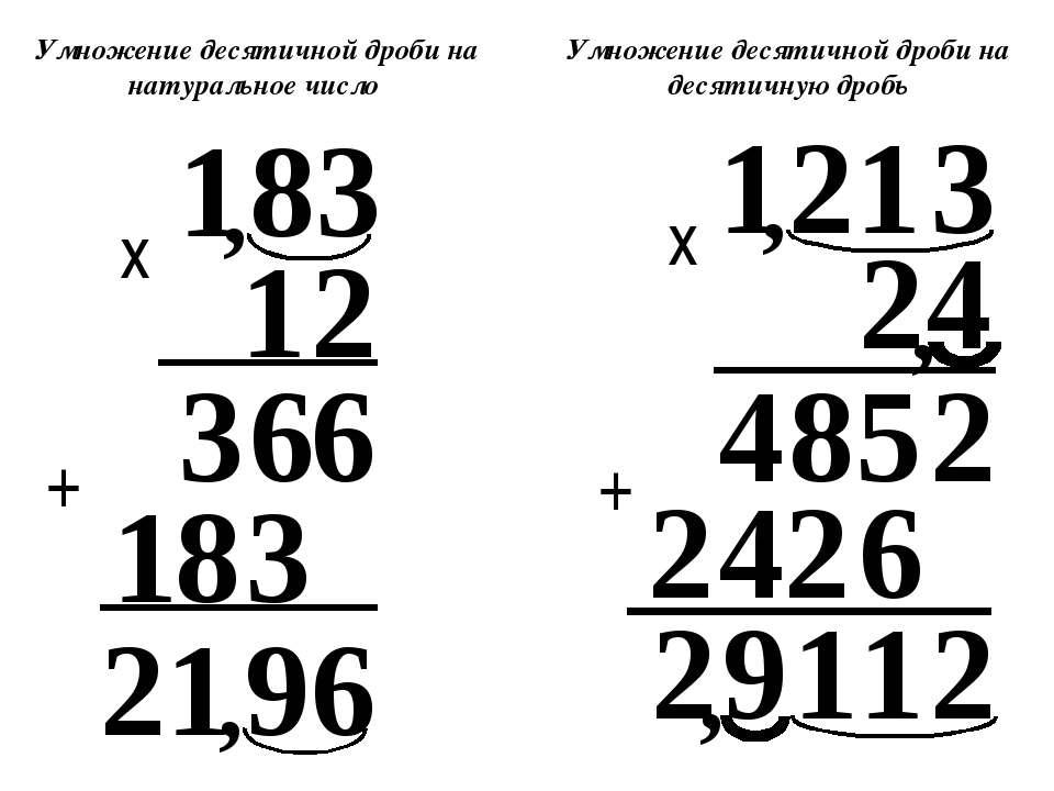 Умножение десятичной дроби на натуральное число Умножение десятичной дроби на...