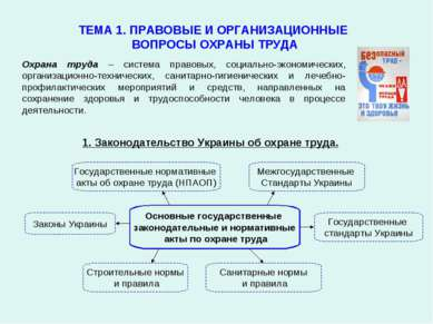 ТЕМА 1. ПРАВОВЫЕ И ОРГАНИЗАЦИОННЫЕ ВОПРОСЫ ОХРАНЫ ТРУДА Охрана труда – систем...