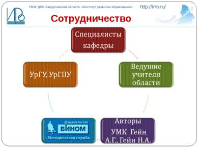 Сотрудничество http://irro.ru/