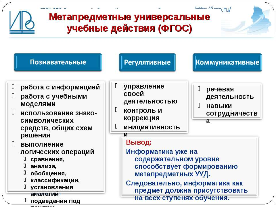 Метапредметные универсальные учебные действия (ФГОС) Москва, 2011 http://irro...