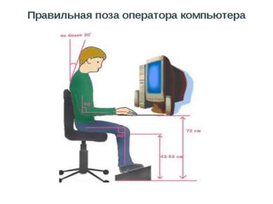 Правильная поза оператора компьютера
