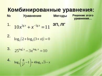 Комбинированные уравнения: № Уравнение Методы Решение этого уравнения… 1. ЗП,...