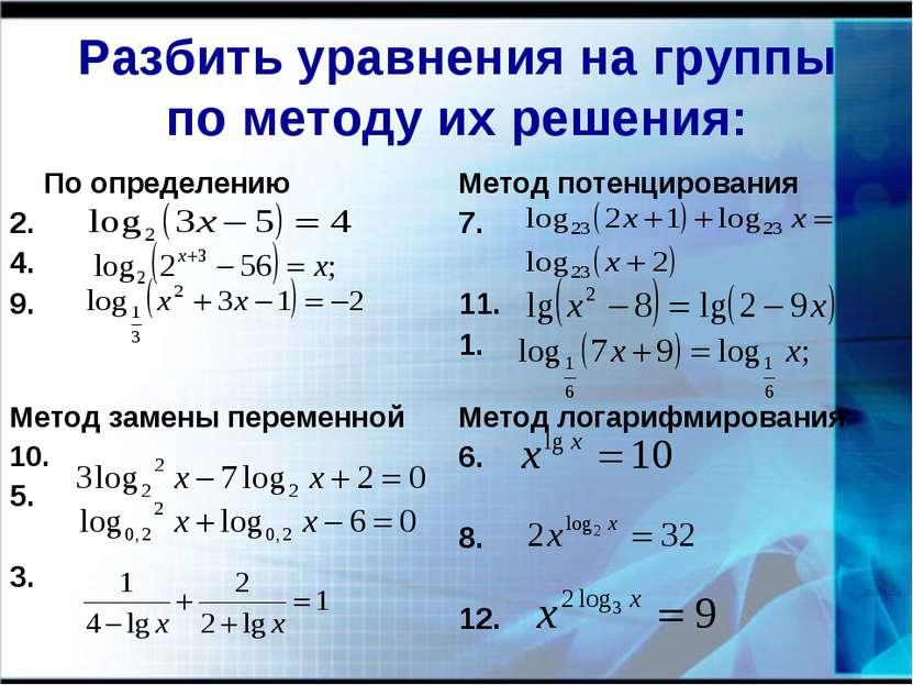 Разбить уравнения на группы по методу их решения: По определению 2. 4. Метод ...
