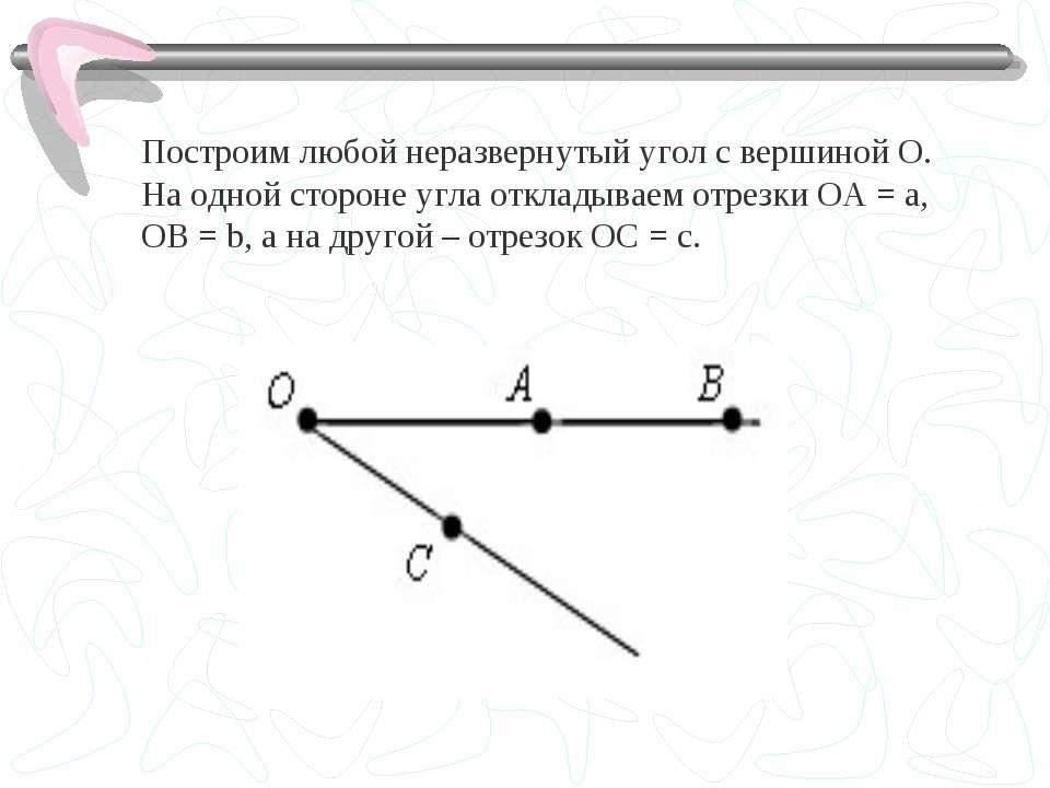 Построим любой неразвернутый угол с вершиной O. На одной стороне угла отклады...
