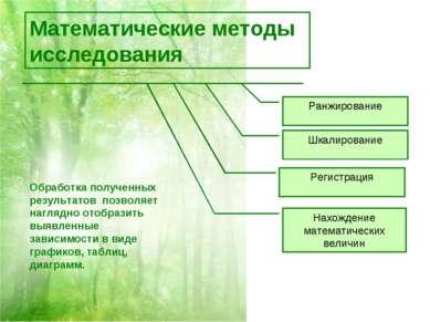 Математические методы исследования Ранжирование Регистрация Шкалирование Нахо...