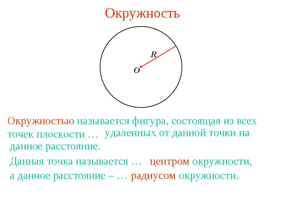Окружность Окружностью называется фигура, состоящая из всех точек плоскости …...