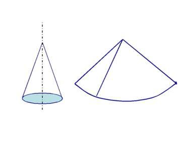 S =Пrl бок l– образующая r –радиус основания V = 1/3S h осн