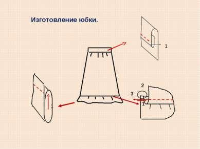Изготовление юбки. 1 2 3 1 1