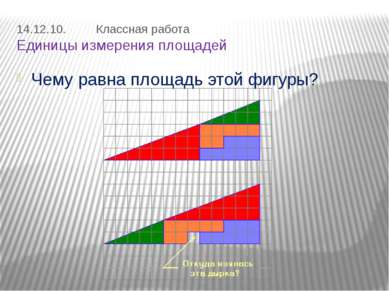 14.12.10. Классная работа Единицы измерения площадей Чему равна площадь этой ...