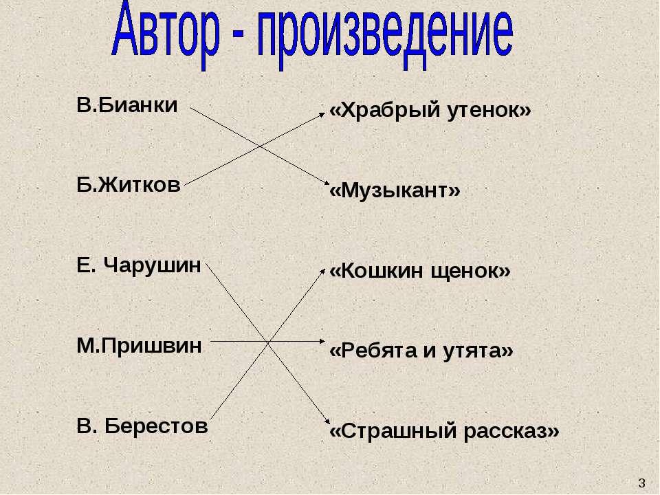 В.Бианки Б.Житков Е. Чарушин М.Пришвин В. Берестов «Храбрый утенок» «Музыкант...