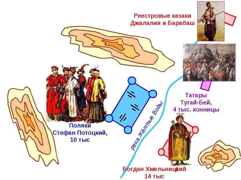 река Жёлтые Воды Богдан Хмельницкий 14 тыс Реестровые казаки Джалалия и Бараб...