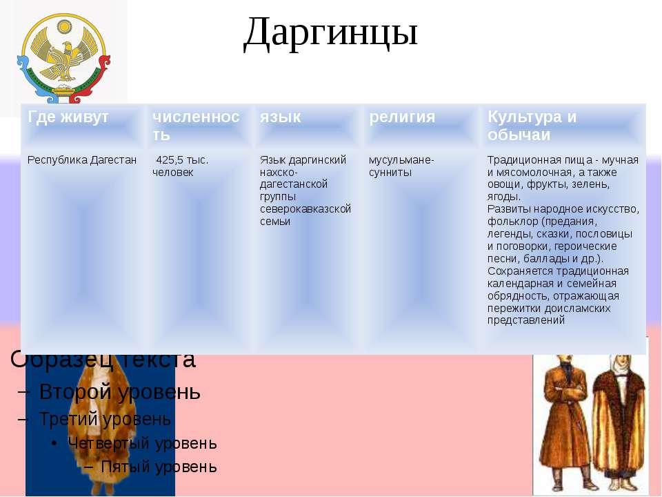 lyubertsi-devushki-znakomstva