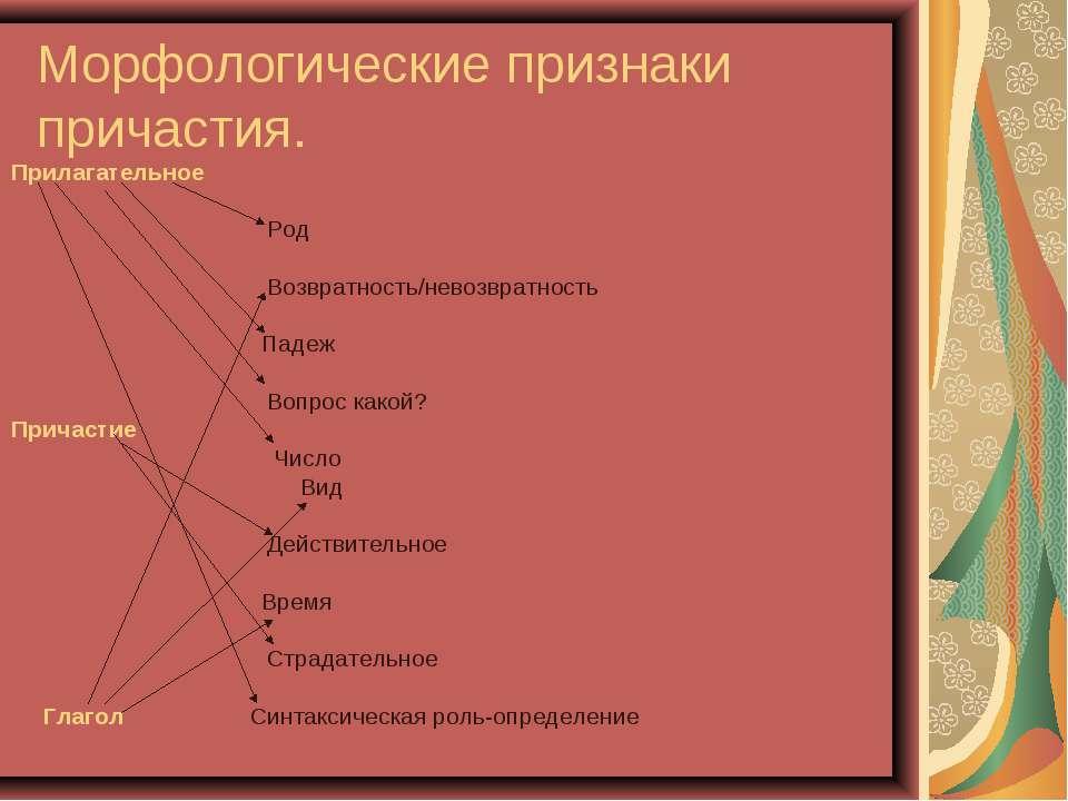 Морфологические признаки причастия. Прилагательное Род Возвратность/невозврат...