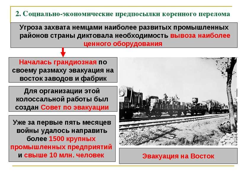 2. Социально-экономические предпосылки коренного перелома Угроза захвата немц...