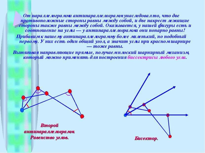 От параллелограмма антипараллелограмм унаследовал то, что две противоположные...