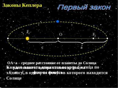 Законы Кеплера О Каждая планета движется вокруг Солнца по эллипсу, в одном из...
